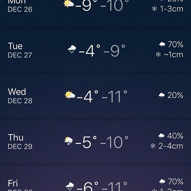 #Snowmobile tour #weather forecast. Perfect conditions for a holiday season …